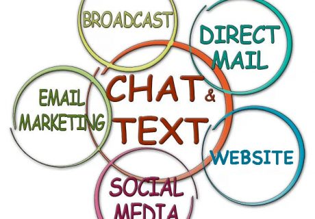 Link all marketing channels with live chat and text messaging