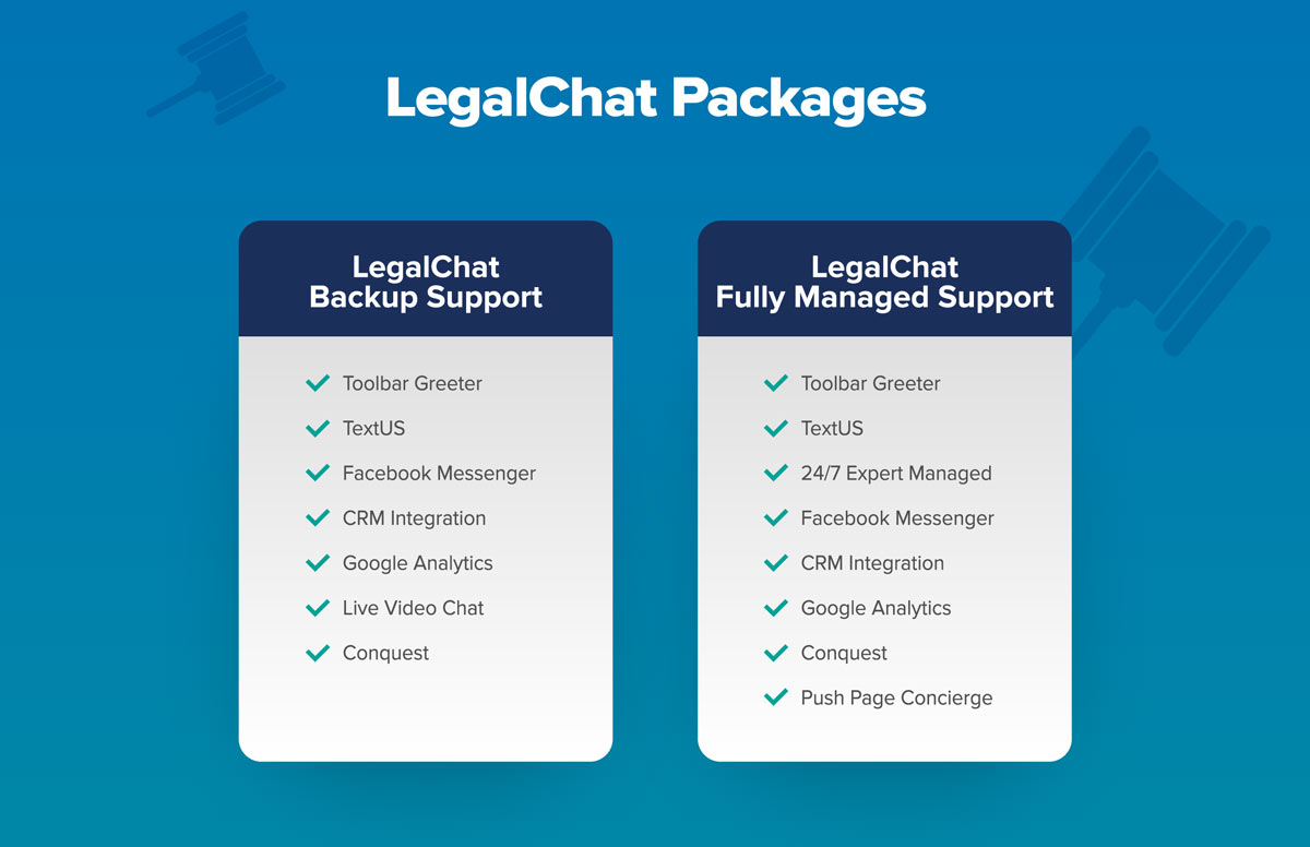 LegalChat Live Chat Support Packages